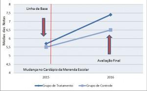 graf_post2